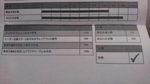 test-score