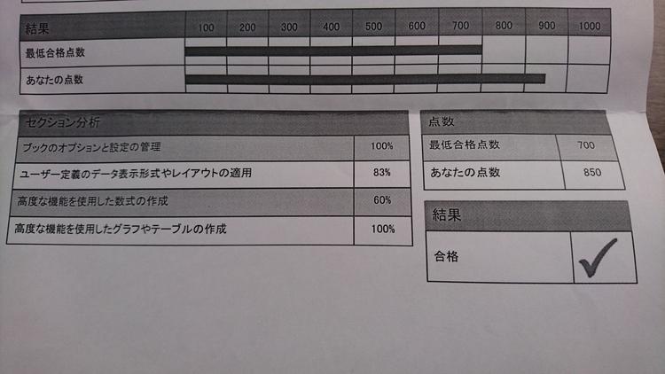 mos-excel-test-score