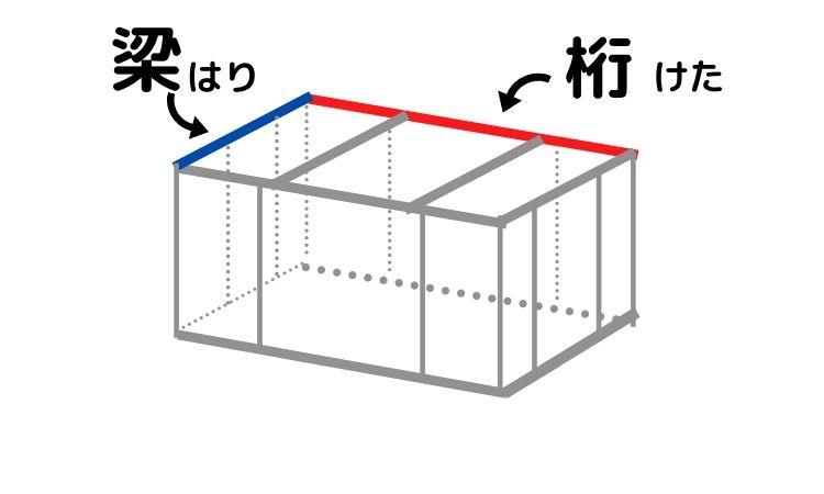 framework-hari-keta