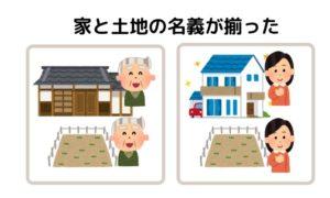 land-change4
