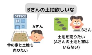 land-change5