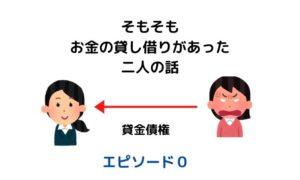 offset1