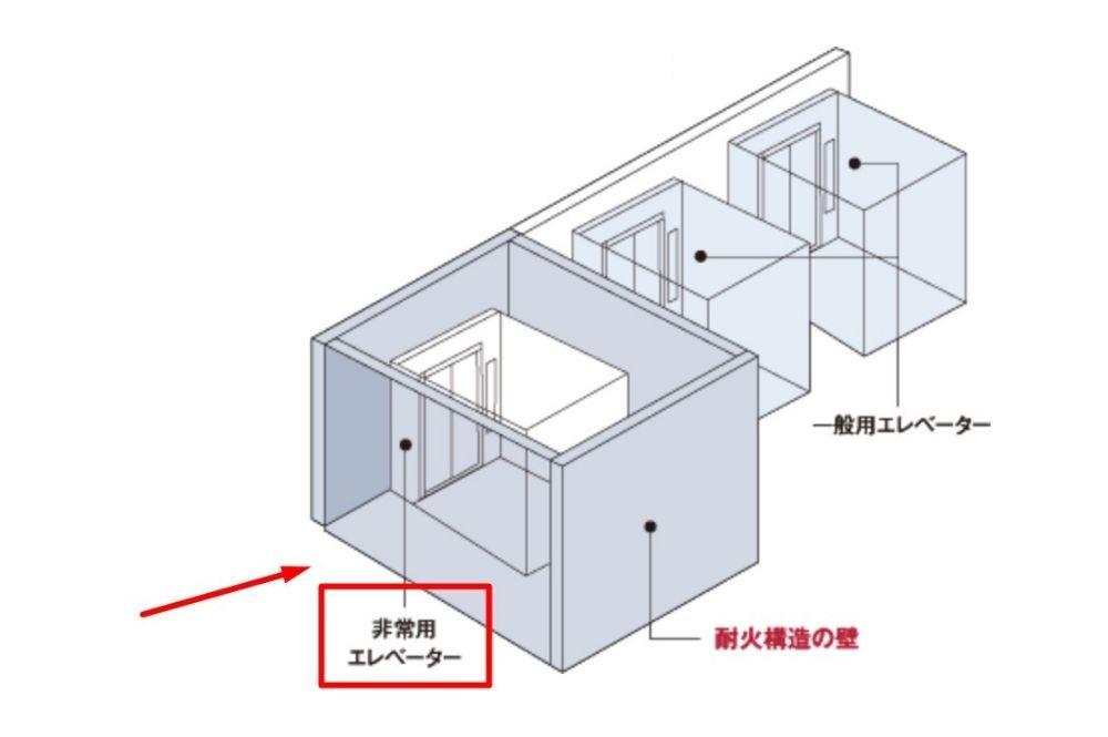 hitachi-emergency-elevator