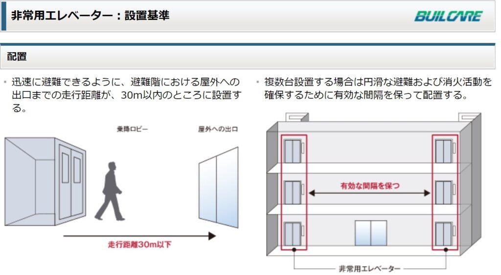hitachi-emergency-elevator-regulation
